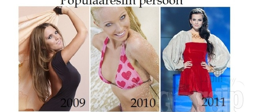 "Ohmygossip Awards: ""Populaarseim persoon 2012"" NOMINENDID!"